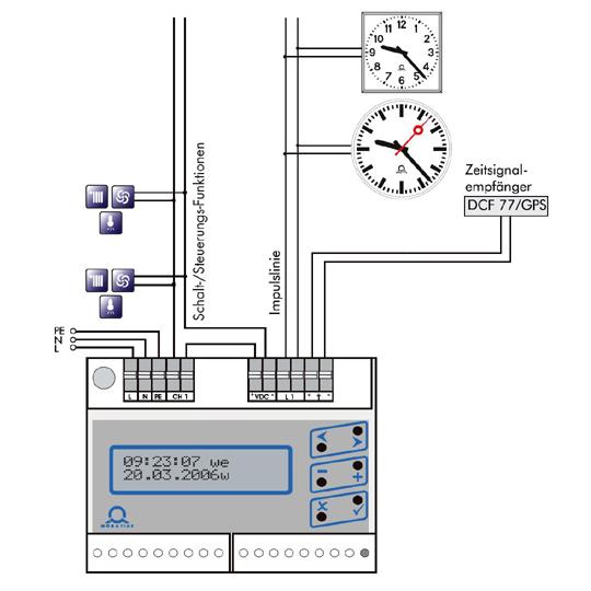 Mini-Computer-Hauptuhr MHU 50 - Zeitdienst Walter Sorge e.K.
